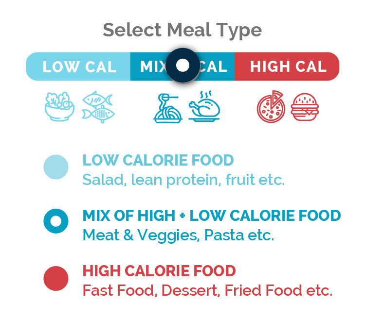 Lumme Health - kCalculator App - Meal Type Selection